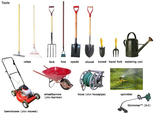 Agricultural equipments palakkad detailed list sangamam for Gardening tools names 94